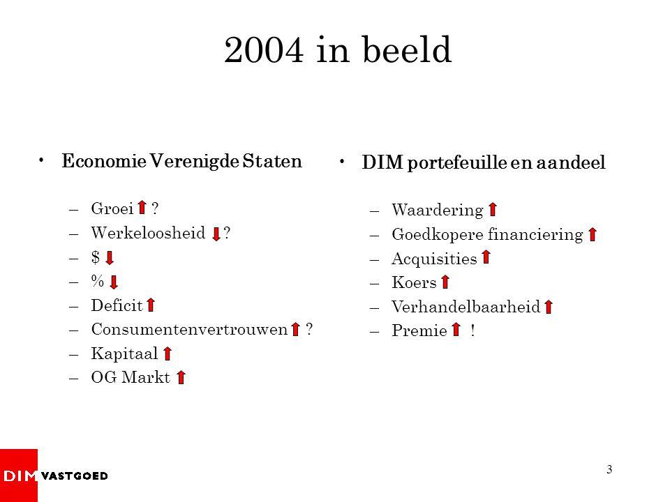3 •Economie Verenigde Staten –Groei ? –Werkeloosheid ? –$ –% –Deficit –Consumentenvertrouwen ? –Kapitaal –OG Markt 2004 in beeld •DIM portefeuille en