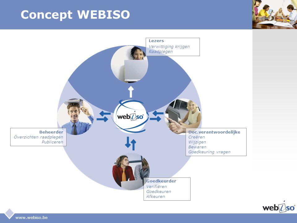 LOGO www.webiso.be Concept WEBISO Verifiëren Goedkeuren Afkeuren Overzichten raadplegen Publiceren Verwittiging krijgen Raadplegen Goedkeurder Beheerd