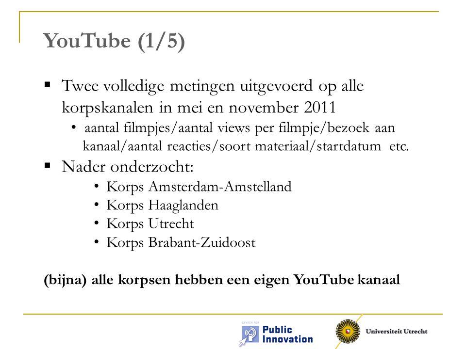 YouTube (1/5)  Twee volledige metingen uitgevoerd op alle korpskanalen in mei en november 2011 •aantal filmpjes/aantal views per filmpje/bezoek aan kanaal/aantal reacties/soort materiaal/startdatum etc.