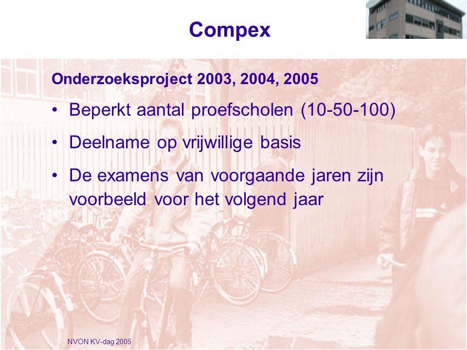NVON KV-dag 2005 Compex Onderzoeksproject 2003, 2004, 2005 •Beperkt aantal proefscholen (10-50-100) •Deelname op vrijwillige basis •De examens van voorgaande jaren zijn voorbeeld voor het volgend jaar