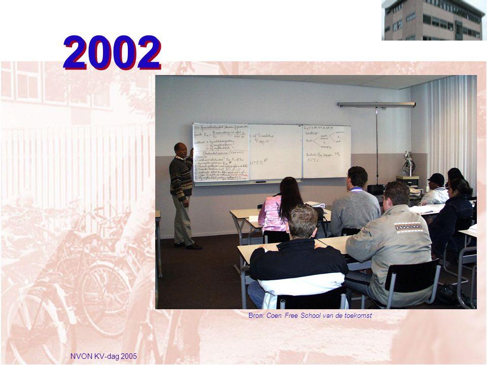 NVON KV-dag 2005 2002 Bron: Coen Free School van de toekomst
