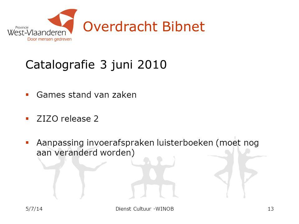 Overdracht Bibnet Catalografie 3 juni 2010  Games stand van zaken  ZIZO release 2  Aanpassing invoerafspraken luisterboeken (moet nog aan veranderd