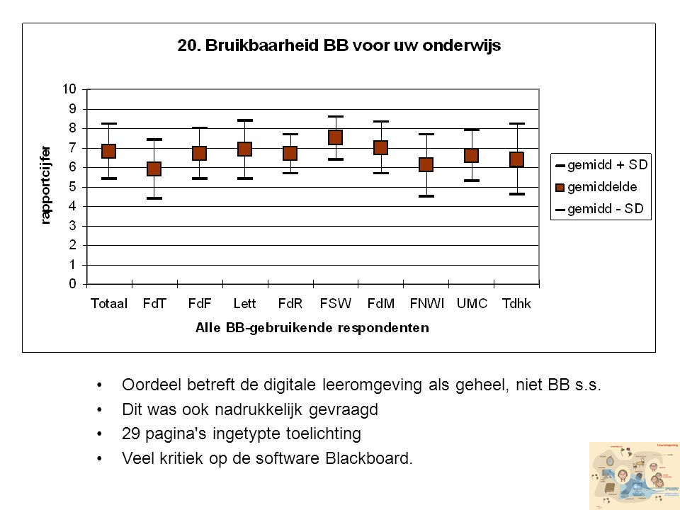 Bruikbaarheid van BB •Oordeel betreft de digitale leeromgeving als geheel, niet BB s.s. •Dit was ook nadrukkelijk gevraagd •29 pagina's ingetypte toel