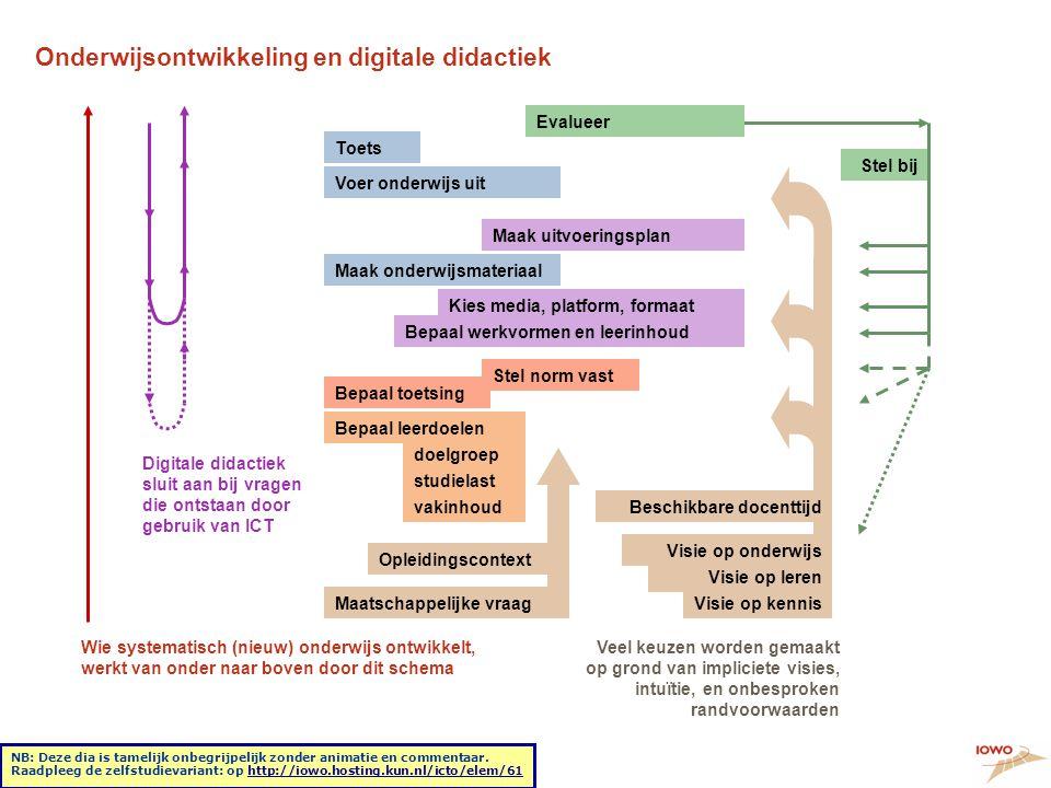 Onderwijsontwikkeling en digitale didactiek Bepaal toetsing Stel norm vast Voer onderwijs uit Bepaal werkvormen en leerinhoud Kies media, platform, fo