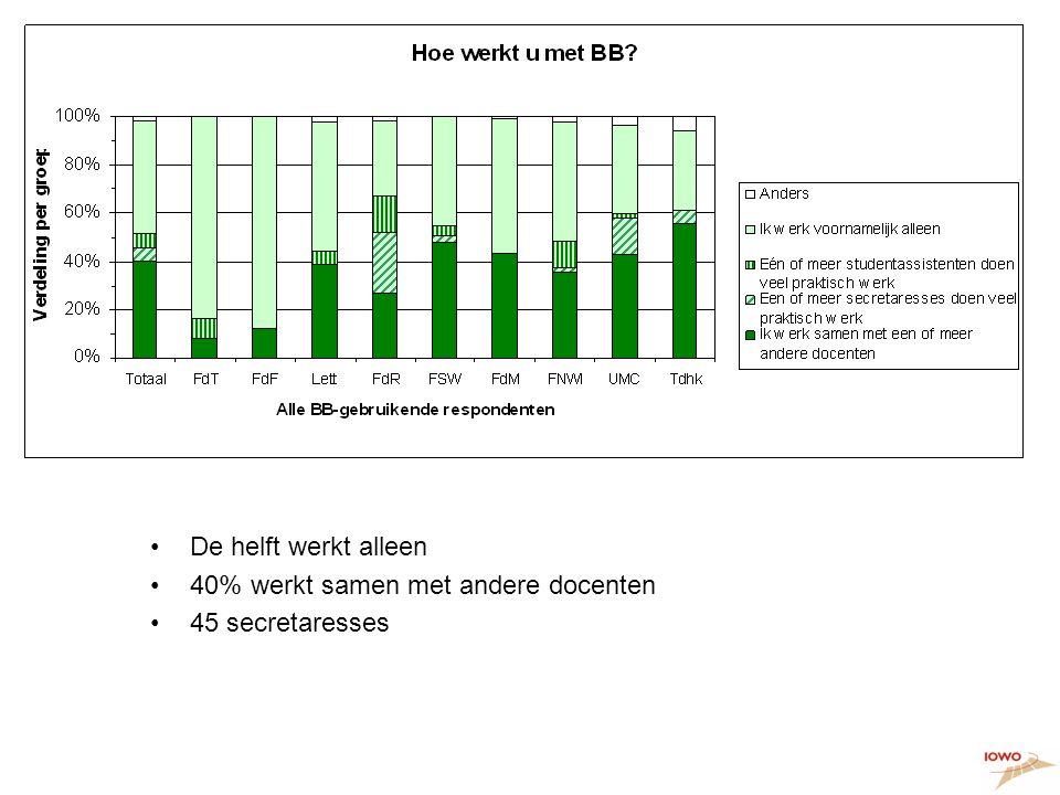 Hoe belangrijk is BB •15% van de 623 Blackboardgebruikers kiest: Zeer (zonder BB zou het totaal anders moeten) •64% kiest: Redelijk (BB is belangrijk voor sommige functies)