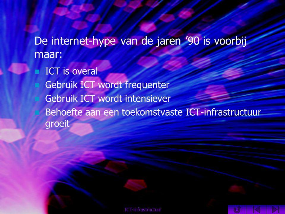 De internet-hype van de jaren '90 is voorbij maar:  ICT is overal  Gebruik ICT wordt frequenter  Gebruik ICT wordt intensiever  Behoefte aan een toekomstvaste ICT-infrastructuur groeit ICT-infrastructuur
