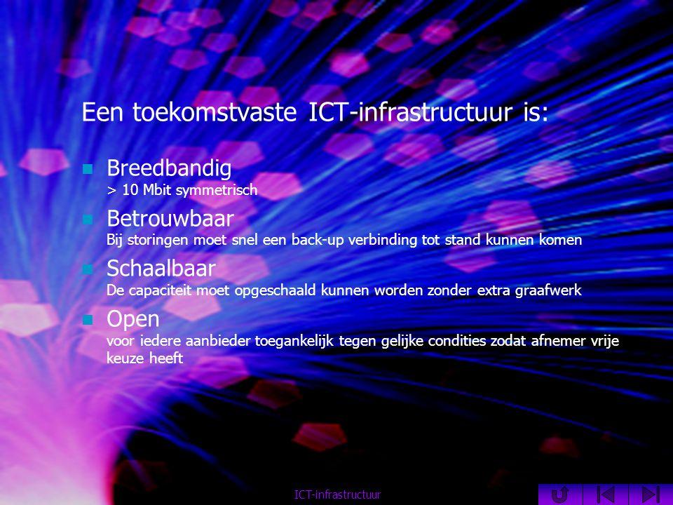 Een toekomstvaste ICT-infrastructuur is:  Breedbandig > 10 Mbit symmetrisch  Betrouwbaar Bij storingen moet snel een back-up verbinding tot stand kunnen komen  Schaalbaar De capaciteit moet opgeschaald kunnen worden zonder extra graafwerk  Open voor iedere aanbieder toegankelijk tegen gelijke condities zodat afnemer vrije keuze heeft ICT-infrastructuur