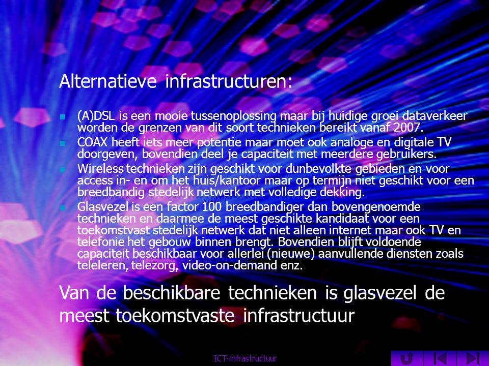 Alternatieve infrastructuren:  (A)DSL is een mooie tussenoplossing maar bij huidige groei dataverkeer worden de grenzen van dit soort technieken bereikt vanaf 2007.
