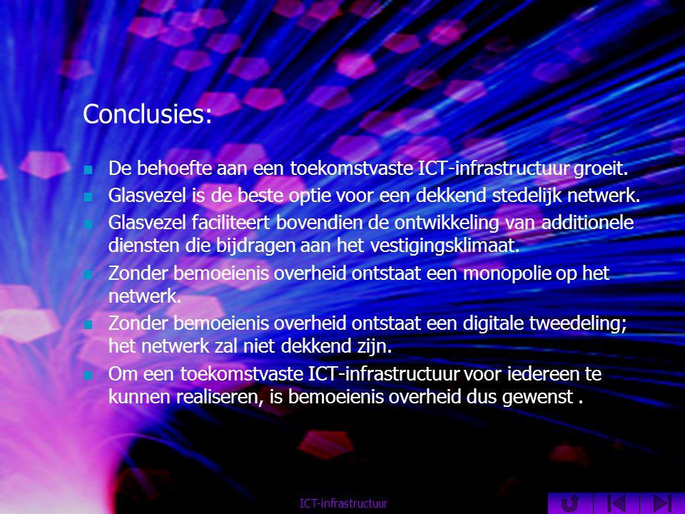 Conclusies:  De behoefte aan een toekomstvaste ICT-infrastructuur groeit.