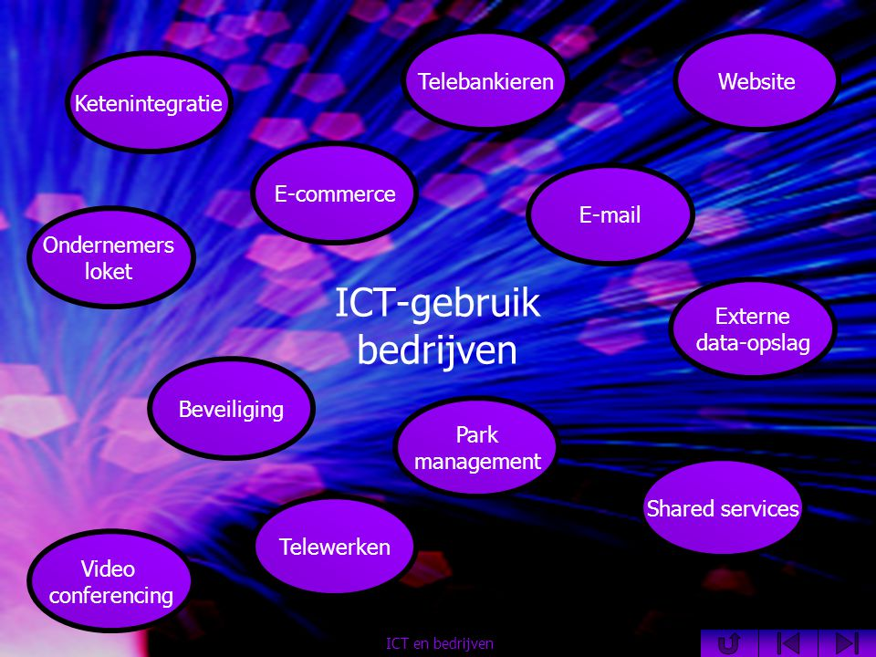 ICT-gebruik bedrijven ICT en bedrijven E-mail Ketenintegratie Beveiliging Shared services Externe data-opslag E-commerce Park management Video conferencing Ondernemers loket WebsiteTelebankieren Telewerken