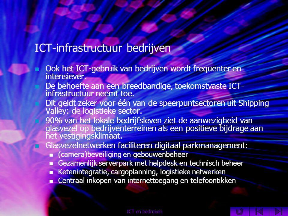 ICT-infrastructuur bedrijven  Ook het ICT-gebruik van bedrijven wordt frequenter en intensiever.