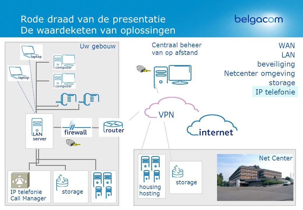 Rode draad van de presentatie De waardeketen van oplossingen storage housing hosting LAN beveiliging Netcenter omgeving storage IP telefonie Net Cente