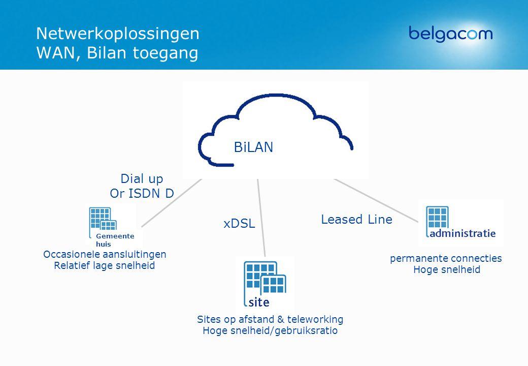 Netwerkoplossingen WAN, Bilan toegang BiLAN Leased Line Dial up Or ISDN D xDSL Occasionele aansluitingen Relatief lage snelheid Sites op afstand & tel