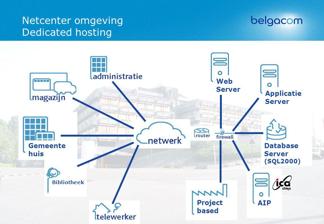 Netcenter omgeving Dedicated hosting Web Server Applicatie Server Database Server (SQL2000) AIP Project based Bibliotheek Gemeente huis