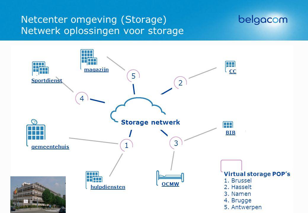 Netcenter omgeving (Storage) Netwerk oplossingen voor storage Virtual storage POP's 1. Brussel 2. Hasselt 3. Namen 4. Brugge 5. Antwerpen OCMW 12354 S