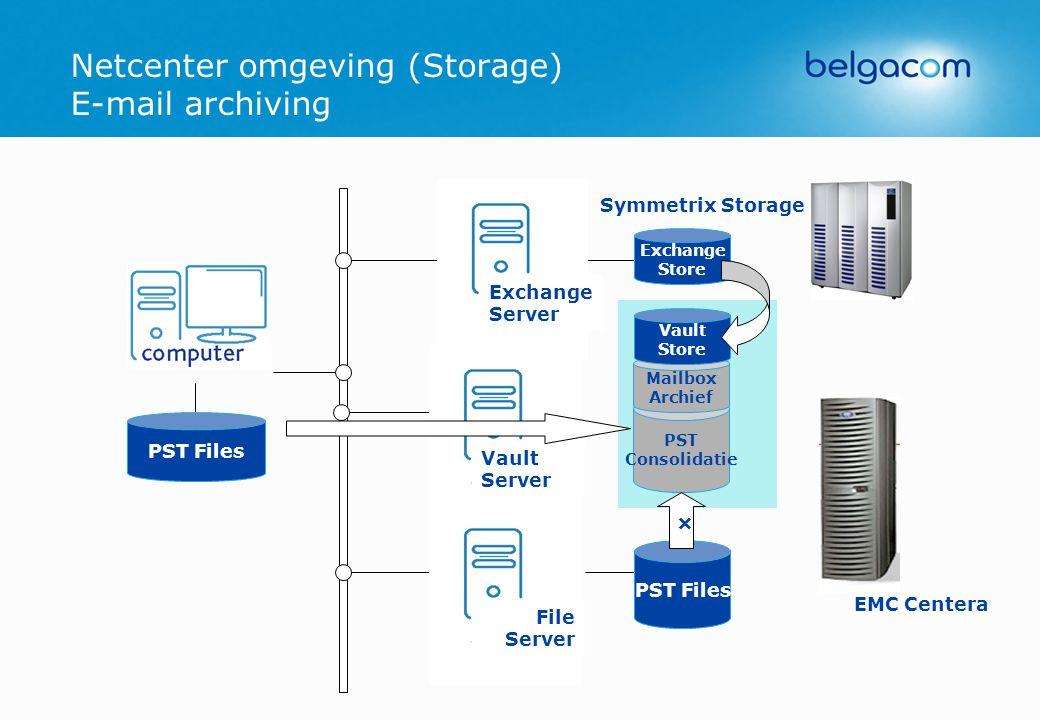 Netcenter omgeving (Storage) E-mail archiving Exchange Store PST Files PST Consolidatie Mailbox Archief Vault Store  Symmetrix Storage EMC Centera Ex