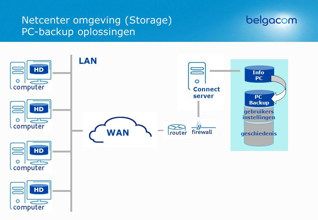Netcenter omgeving (Storage) PC-backup oplossingen Info PC HD geschiedenis gebruikers instellingen PC Backup HD LAN WAN Connect server