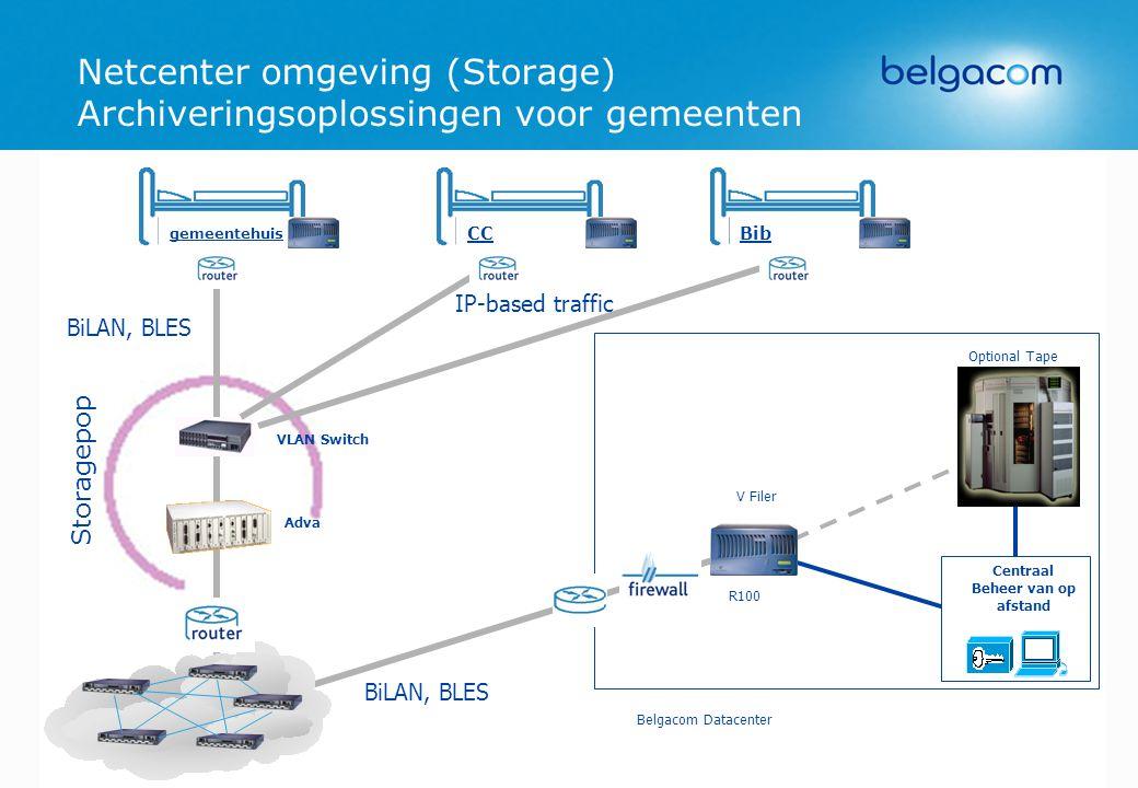 Netcenter omgeving (Storage) Archiveringsoplossingen voor gemeenten Storagepop IP-based traffic VLAN Switch Belgacom Datacenter Adva BiLAN, BLES V Fil