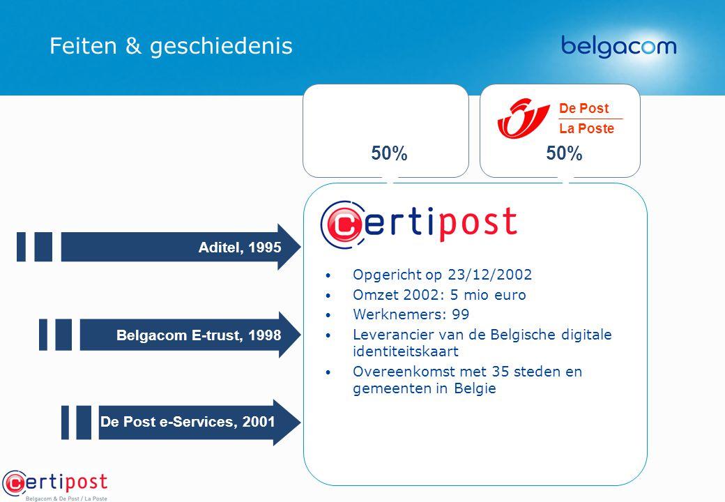 Feiten & geschiedenis Aditel, 1995 Belgacom E-trust, 1998 De Post e-Services, 2001 50% De Post La Poste • • Opgericht op 23/12/2002 • • Omzet 2002: 5