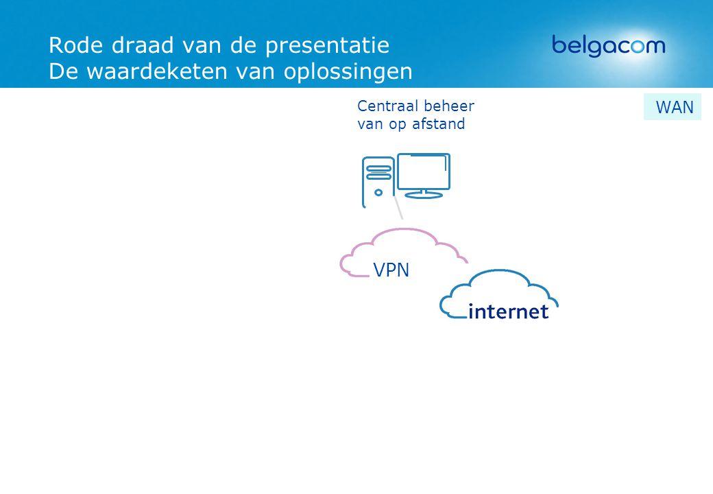Rode draad van de presentatie De waardeketen van oplossingen WAN Centraal beheer van op afstand VPN