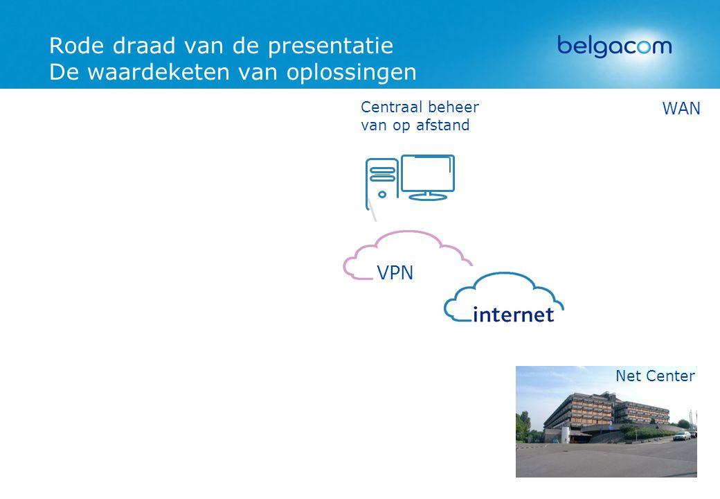 Rode draad van de presentatie De waardeketen van oplossingen Net Center WAN VPN Centraal beheer van op afstand