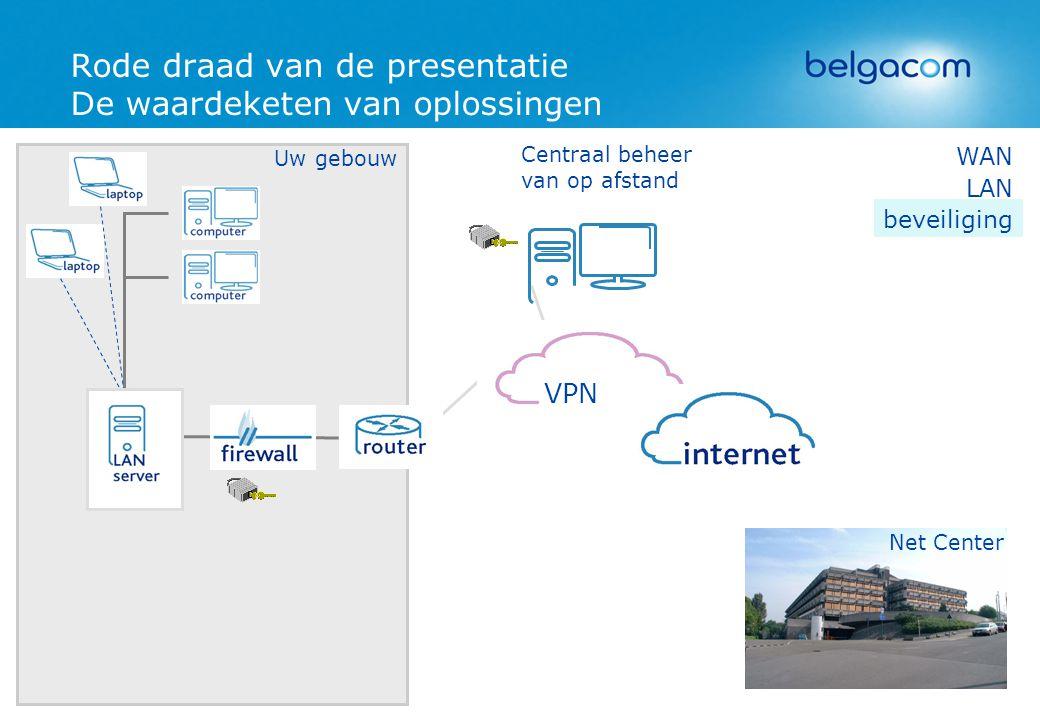 Rode draad van de presentatie De waardeketen van oplossingen LAN beveiliging Net Center WAN Uw gebouw VPN Centraal beheer van op afstand