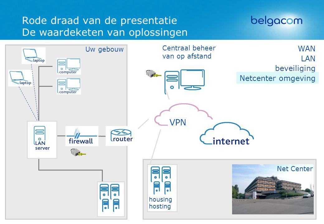 Rode draad van de presentatie De waardeketen van oplossingen housing hosting LAN beveiliging Netcenter omgeving Net Center WAN Uw gebouw VPN Centraal