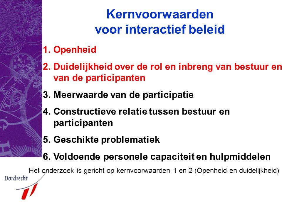Kernvoorwaarden voor interactief beleid 1.Openheid 2.Duidelijkheid over de rol en inbreng van bestuur en van de participanten 3.Meerwaarde van de part