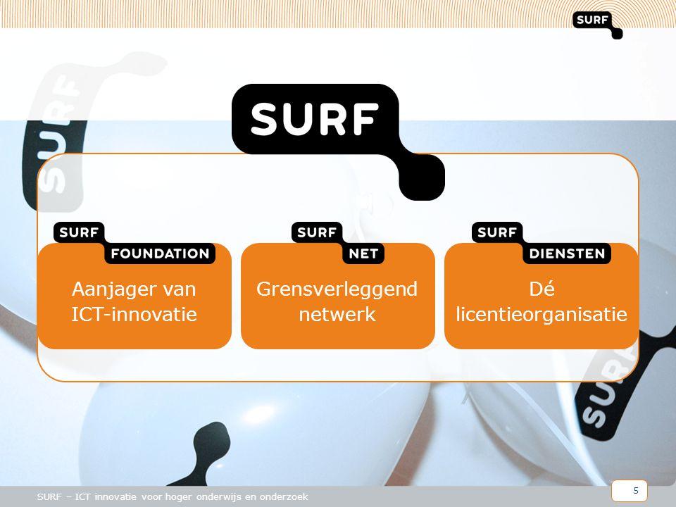 5 SURF – ICT innovatie voor hoger onderwijs en onderzoek Grensverleggend netwerk Aanjager van ICT-innovatie Dé licentieorganisatie