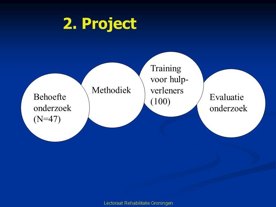 Lectoraat Rehabilitatie Groningen Evaluatie onderzoek Training voor hulp- verleners (100) Methodiek Behoefte onderzoek (N=47) 2. Project