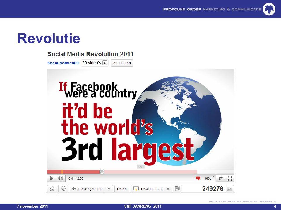 7 november 2011SNF JAARDAG 20114 Revolutie
