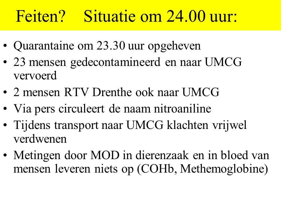 Feiten? Situatie om 22.00 uur: Onveranderd •Quarantaine om 23.30 uur opgeheven •23 mensen gedecontamineerd en naar UMCG vervoerd •2 mensen RTV Drenthe