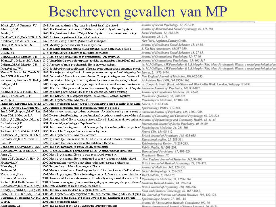 Beschreven gevallen van MP