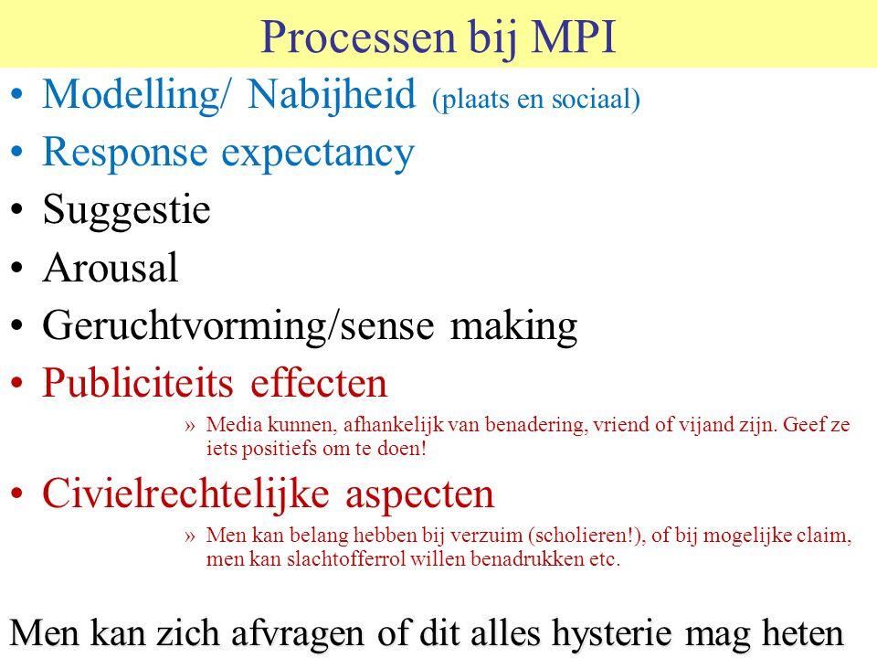 Processen bij MPI •Modelling/ Nabijheid (plaats en sociaal) •Response expectancy •Suggestie •Arousal •Geruchtvorming/sense making •Publiciteits effect
