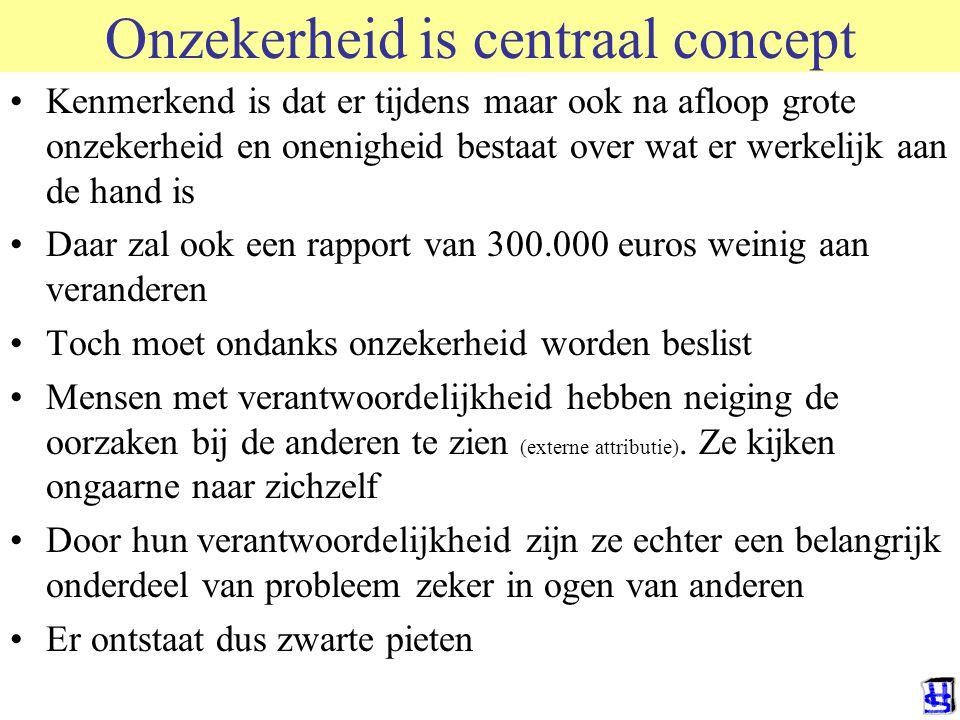 © 2013 JP van de Sande RuG Onzekerheid is centraal concept •Kenmerkend is dat er tijdens maar ook na afloop grote onzekerheid en onenigheid bestaat ov
