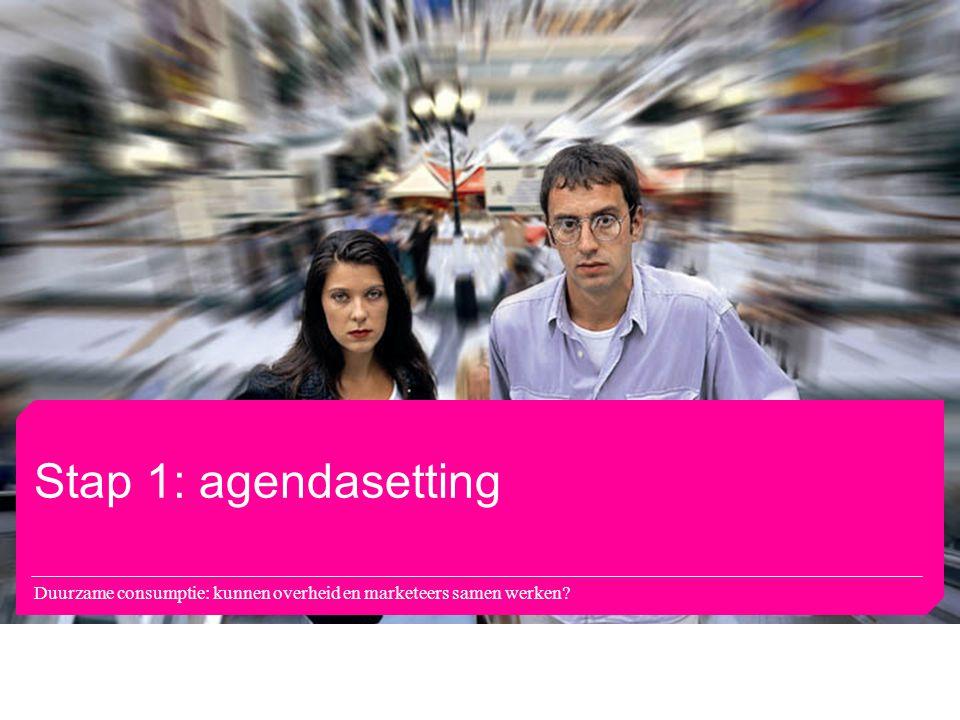 Stap 1: agendasetting Duurzame consumptie: kunnen overheid en marketeers samen werken?