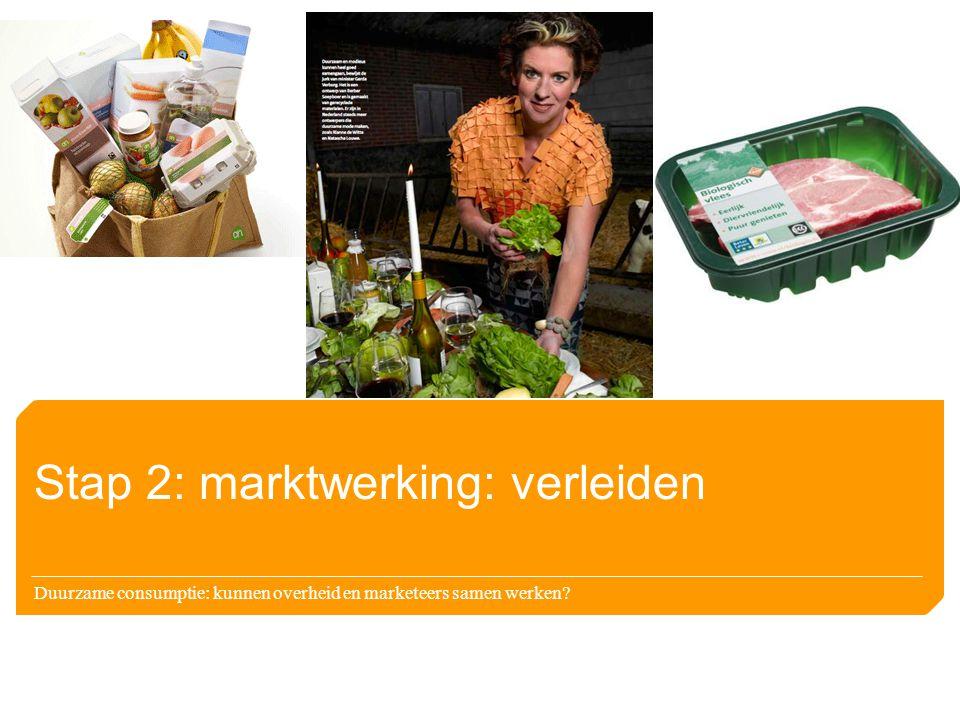 Stap 2: marktwerking: verleiden Duurzame consumptie: kunnen overheid en marketeers samen werken?