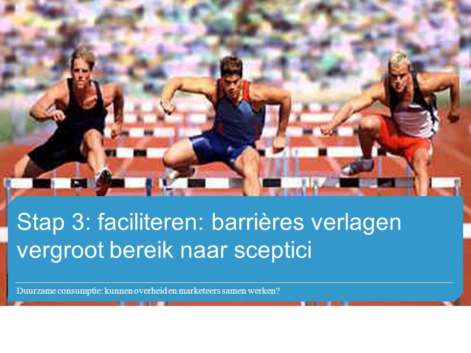 Stap 3: faciliteren: barrières verlagen vergroot bereik naar sceptici Duurzame consumptie: kunnen overheid en marketeers samen werken?
