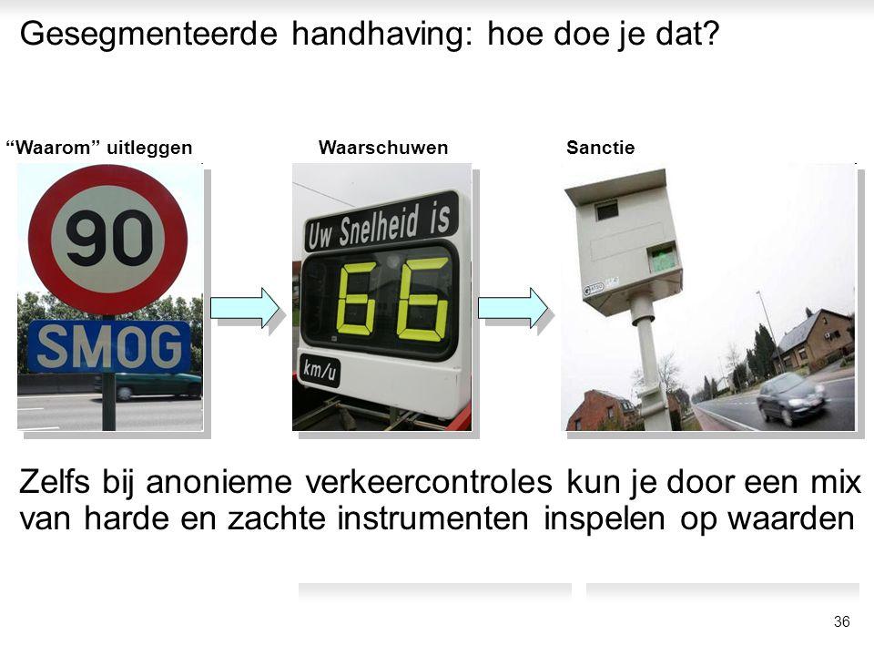 """Zelfs bij anonieme verkeercontroles kun je door een mix van harde en zachte instrumenten inspelen op waarden """"Waarom"""" uitleggen Waarschuwen Sanctie Ge"""