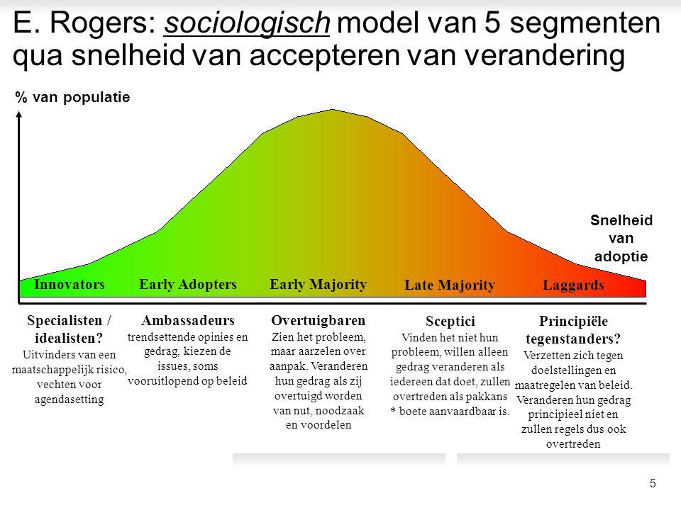 E. Rogers: sociologisch model van 5 segmenten qua snelheid van accepteren van verandering Early Adopters Ambassadeurs trendsettende opinies en gedrag,