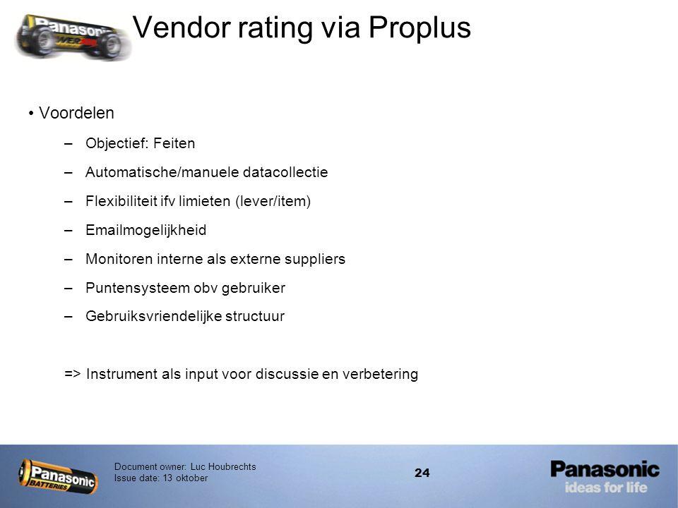 Document owner: Luc Houbrechts Issue date: 13 oktober 24 Vendor rating via Proplus • Voordelen –Objectief: Feiten –Automatische/manuele datacollectie