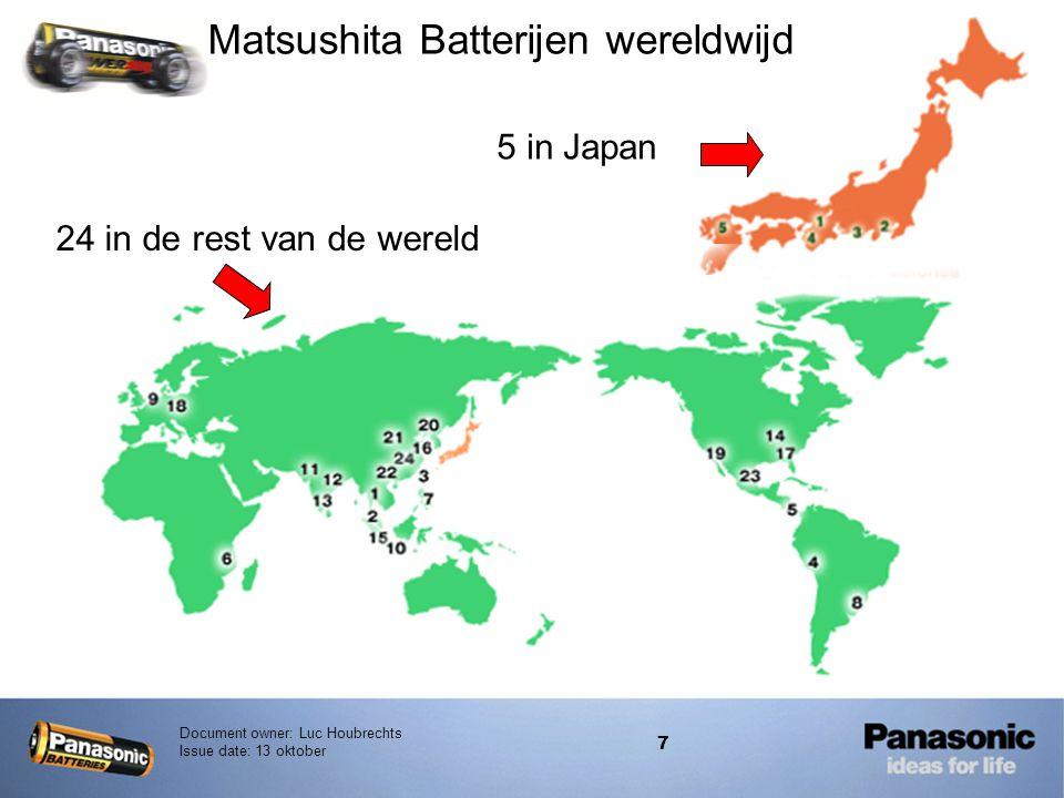 Document owner: Luc Houbrechts Issue date: 13 oktober EDC Kampenhout Gniezno Poland zinkkoolstof Matsushita Batterijen Europa Tessenderlo Belgium alkaline PBSE Groot-Bijgaarden