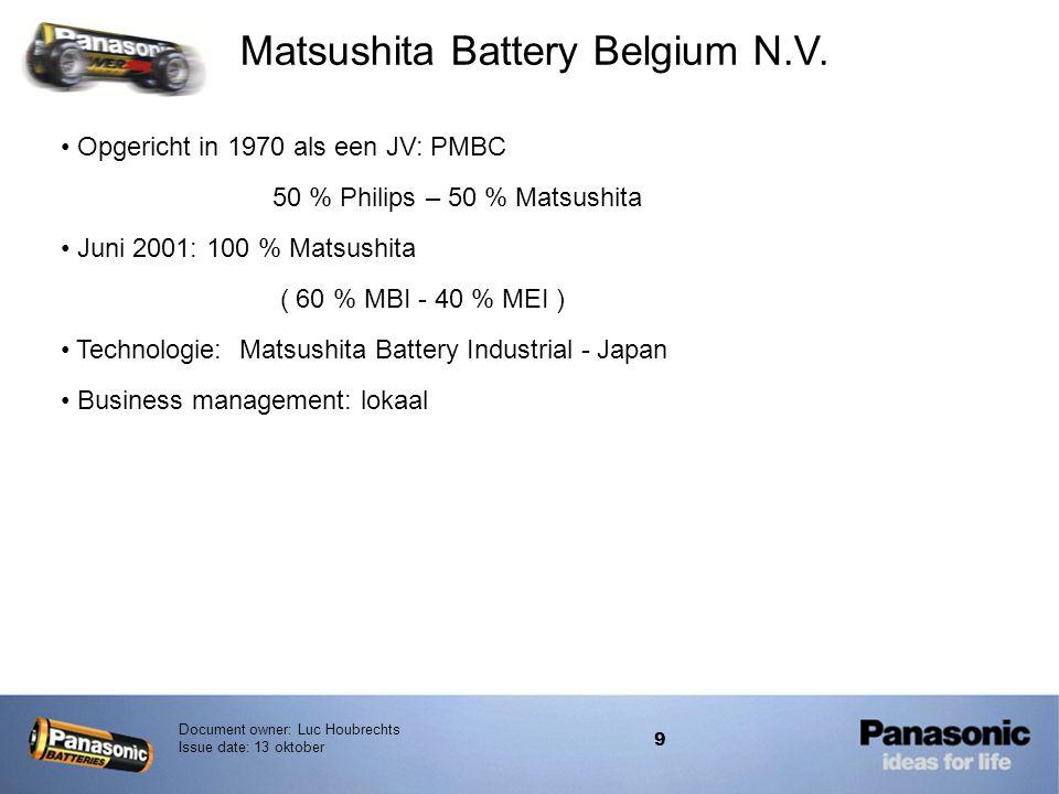 Document owner: Luc Houbrechts Issue date: 13 oktober 9 • Opgericht in 1970 als een JV: PMBC 50 % Philips – 50 % Matsushita • Juni 2001: 100 % Matsush
