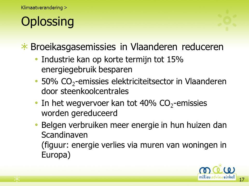 17 Oplossing Broeikasgasemissies in Vlaanderen reduceren Industrie kan op korte termijn tot 15% energiegebruik besparen 50% CO 2 -emissies elektricite