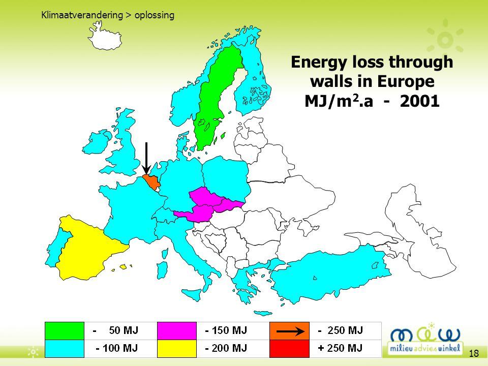 18 Klimaatverandering > oplossing Energy loss through walls in Europe MJ/m 2.a - 2001
