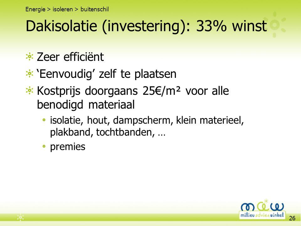 26 Dakisolatie (investering): 33% winst Zeer efficiënt 'Eenvoudig' zelf te plaatsen Kostprijs doorgaans 25€/m² voor alle benodigd materiaal isolatie,