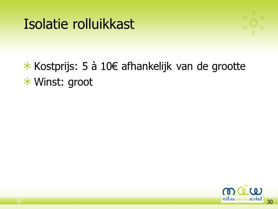 30 Isolatie rolluikkast Kostprijs: 5 à 10€ afhankelijk van de grootte Winst: groot