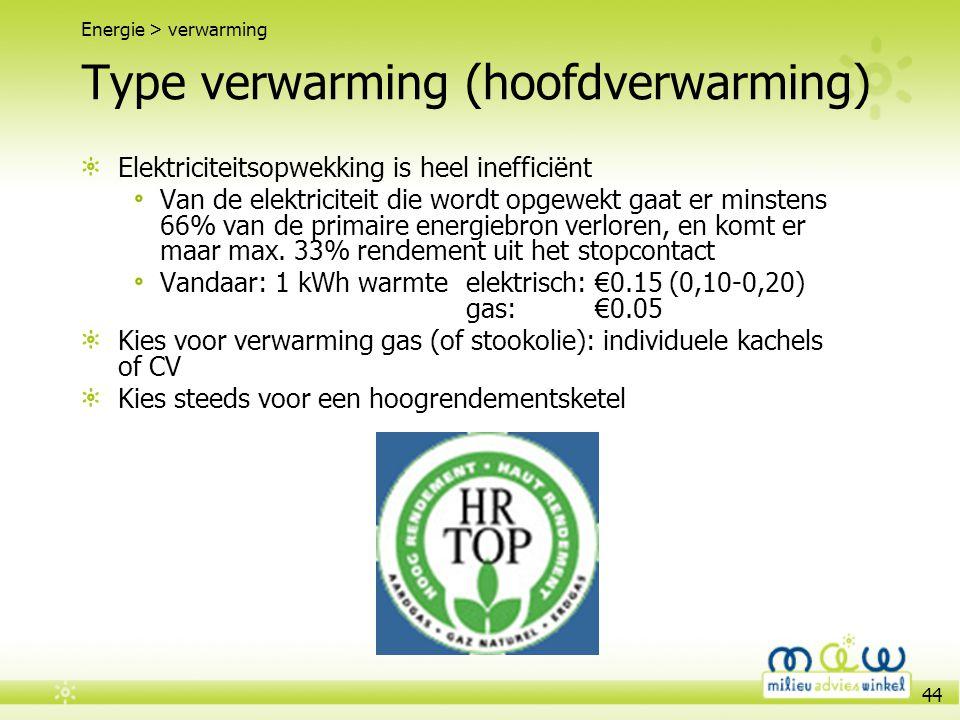 44 Type verwarming (hoofdverwarming) Energie > verwarming Elektriciteitsopwekking is heel inefficiënt Van de elektriciteit die wordt opgewekt gaat er