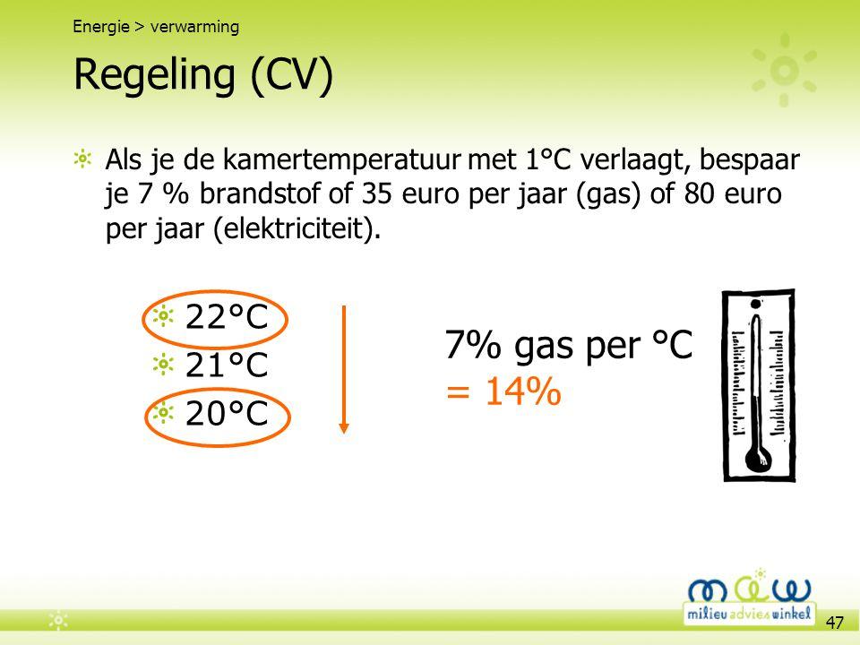 47 Regeling (CV) Als je de kamertemperatuur met 1°C verlaagt, bespaar je 7 % brandstof of 35 euro per jaar (gas) of 80 euro per jaar (elektriciteit).