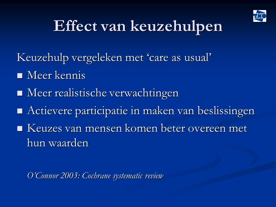 Effect van keuzehulpen Keuzehulp vergeleken met 'care as usual'  Meer kennis  Meer realistische verwachtingen  Actievere participatie in maken van beslissingen  Keuzes van mensen komen beter overeen met hun waarden O'Connor 2003: Cochrane systematic review